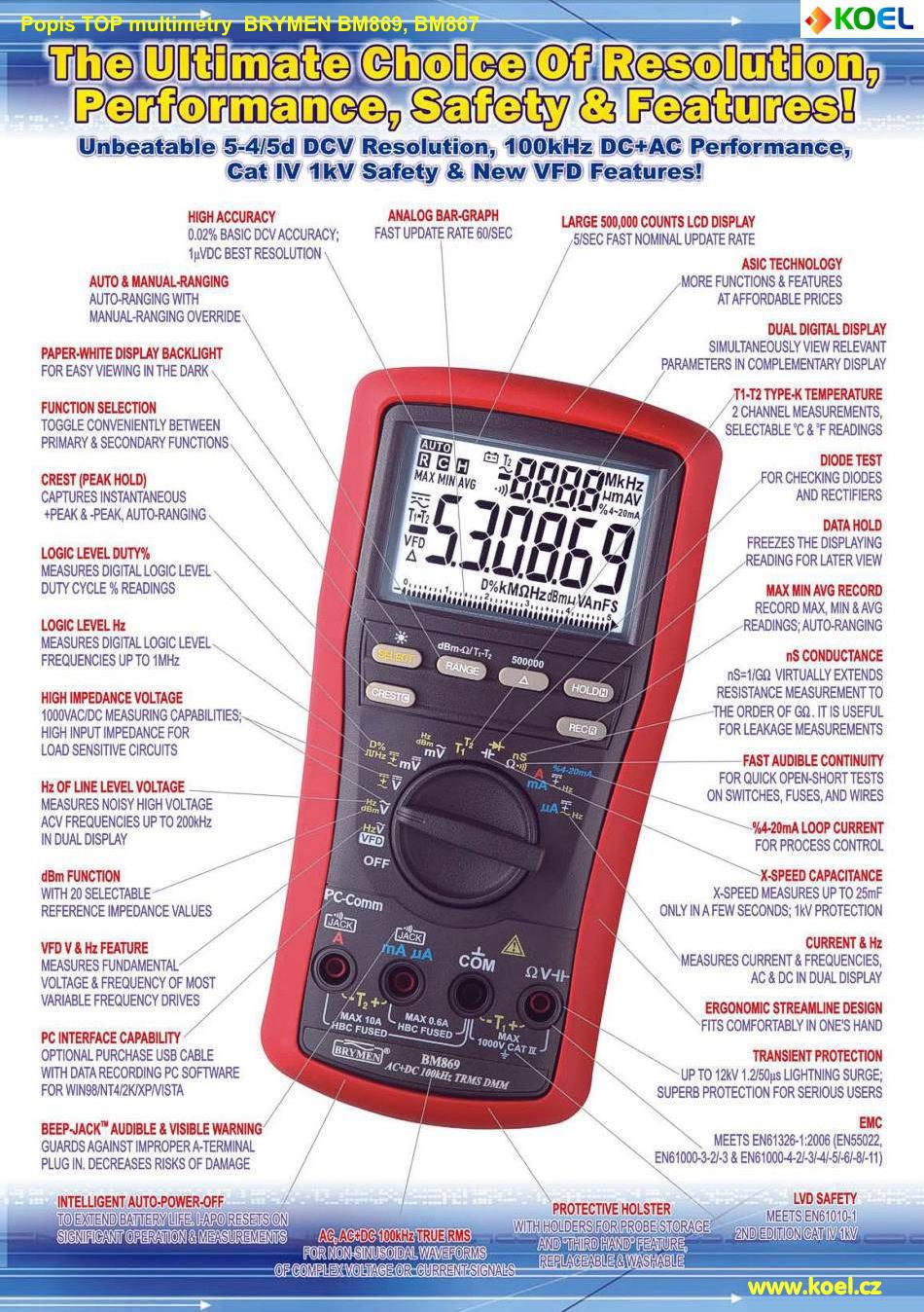 KOEL - měřící a dílenské přístroje, komponenty elektro